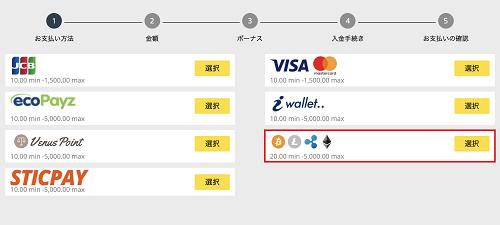仮想通貨(ビットコイン、イーサリアム、リップル、ライトコイン)の最低入金額と入金上限金額は?