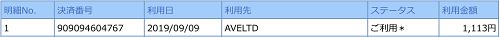 2019年9月9日にVプリカでベットティルトに入金確認した際の入金情報です。